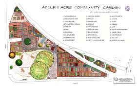 community garden layout history