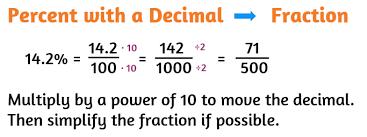 percent to decimal converting between percents decimals and fractions kate s