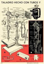 mechanical engineering different types of tools struganje
