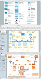 best electrical schematic software wiring diagram components