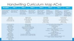 Curriculum Map Template Handwriting Ifps 2014 Curriculum Mapping Handwriting Curriculum