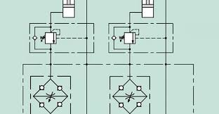 Challenge Causes Troubleshooting Challenge Hydraulic System Causes Structural