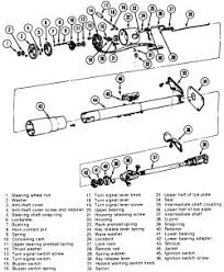 repair guides steering turn signal switch autozone com