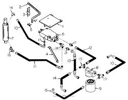wiring diagram for cub cadet 1525 u2013 the wiring diagram