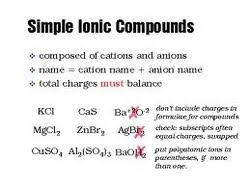 rules of naming ionic compounds cierrascience