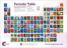 periodic table 6th grade new periodic table kids motivationquote co refrence 50 periodic