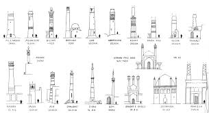House Style Types Minarets Google Search Minaret Pinterest Google Search And