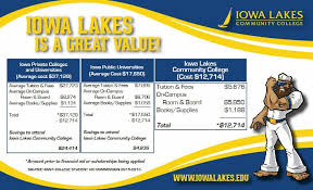 Iowa lakes images 2017 2018 tuition estimator iowa lakes community college jpg