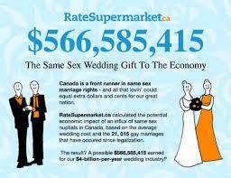 wedding gift amount canada gaycalgary 566 585 415 the same wedding gift to the