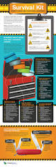 Best Business Credit Card Deals Infographics Compare Wallet Making Sure Your Money Isn U0027t