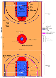 Half Court Basketball Dimensions For A Backyard by Basketball Court Size