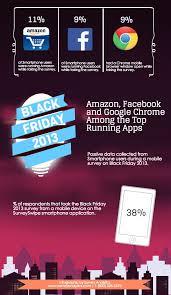 amazon mobile app black friday 658 best infographics images on pinterest digital marketing