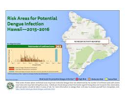 Map Of Hawaii Islands Dengue Fever Frequently Asked Questions Faq Hawaii Island Outbreak