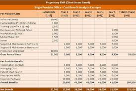 Cost Analysis Excel Template Cost Benefit Analysis Format Nfgaccountability Com