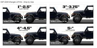 base model jeep wrangler price visual comparison of lifts for tj jeep thoughts