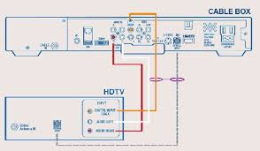 digital audio cable wiring diagram on digital download wirning