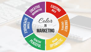 Color Blindness Psychology Color Psychology In Marketing The Ultimate Guide Visual