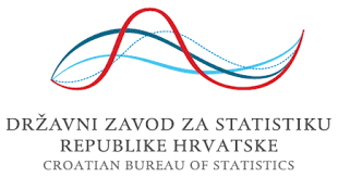 statistics bureau croatian bureau of statistics