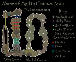 Runescape Experience Table Runescape Guide Agility Part 2 Virsale