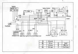 110 loncin wiring diagram wiring diagram