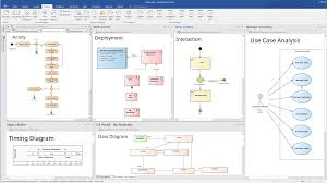 uml tools for software development and modelling enterprise