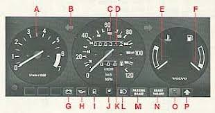 All Dashboard Lights Come On While Driving 1986 Volvo 240