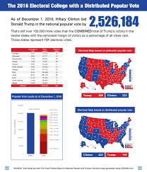 Wisconsin Election Map by Presidential Election U2013 My Digital Humanity