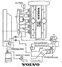 2000 volvo engine diagram 2000 wiring diagrams instruction