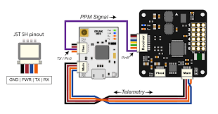 oplm cc cc3d atom hardware setup u2014 librepilot openpilot wiki