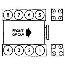 1997 ford f150 firing order v8 4 5l fixya