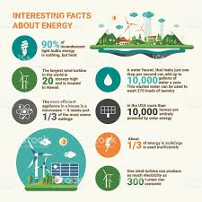 design poster buy interesting facts about ecology flat design infographics poster
