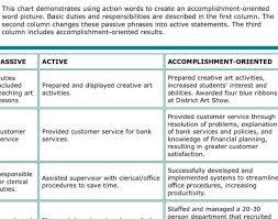 handyman resume handyman resume sles visualcv resume sles database