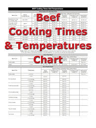 Standing Rib Roast Per Person by How Much To Buy How To Cooking Tips Recipetips Com