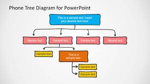 diagram blank family tree chart landscape flow diagram decision