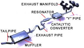 exhaust system jeff s service car and truck exhaust
