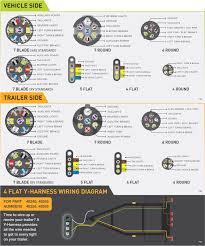 trailer connector wiring diagram 7 way in t trailer wire diagram