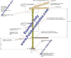 Dutchway Pole Barns Post Frame Building Design Frame Decorations