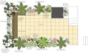 Small Tropical Garden Ideas Planning A Tropical Garden