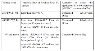 msedcl net metering procedure and guidelines solar for india