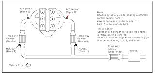 hyundai sonata 2007 fuse box diagram 2001 hyundai xg300 fuse box