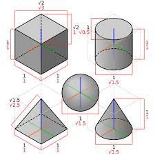 what is an isometric drawing definition u0026 examples video