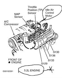 top 10 1995 jeep grand cherokee repair questions solutions and