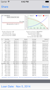 10bii financial calculator in a day development