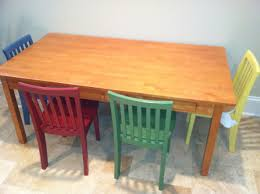 the sample of modern pottery barn kids table and chairs pottery