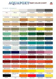 aquapoxy paint color chart can be used on laminate or formica without