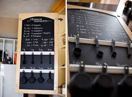 Kitchen Cabinet Door Storage Diy Projects Chalkboard Kitchen Cabinet Door With Additional