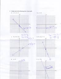 algebra hel linear algebra help proving a by determinant is the