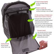 Universal Car Seat Canopy by Snoozeshade For Infant Car Seats Deluxe For Infant Car Seats