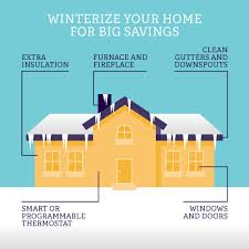cold in dollars out u2014 winterize your home for big savings