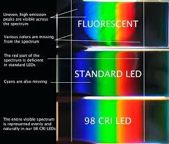 Natural Spectrum Desk Lamp Full Spectrum Lighting Uk U2013 Kitchenlighting Co